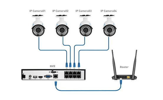 q see security camera wiring diagram for what are poe security cameras – reolink support