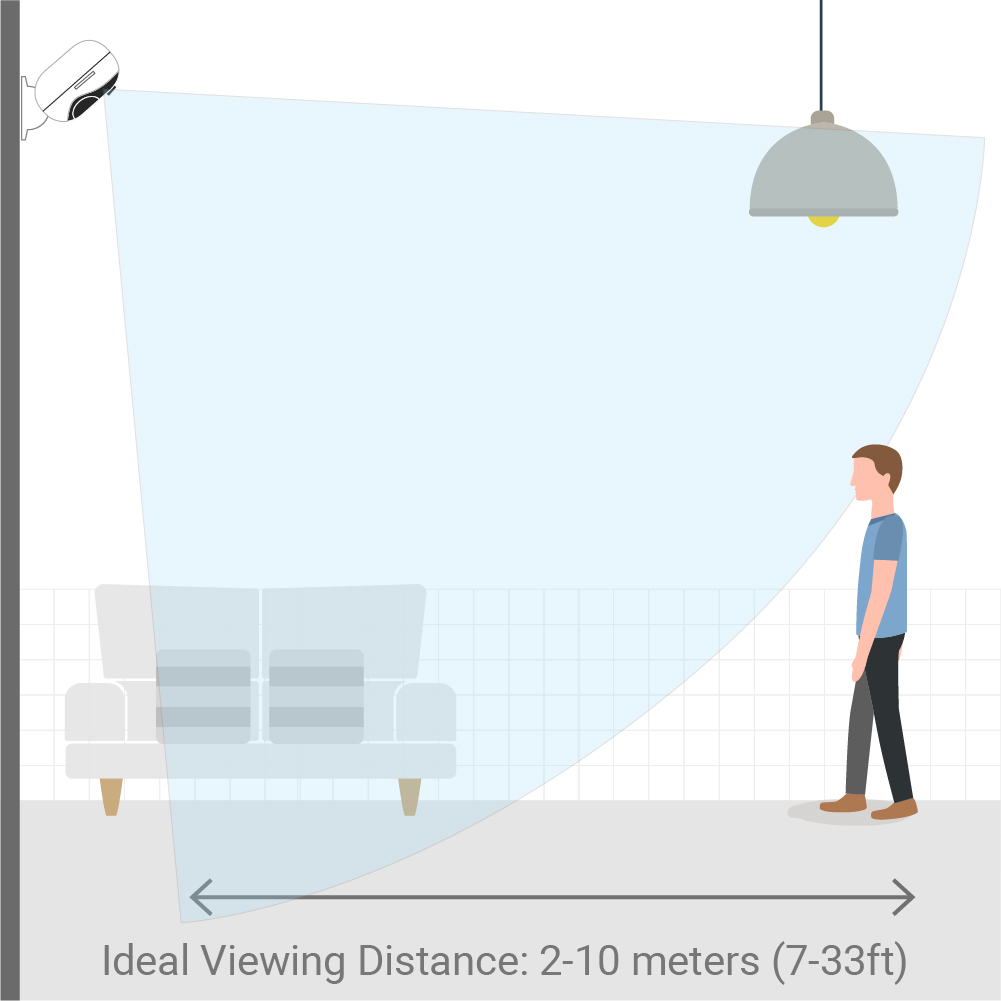Ideal Viewing Distance